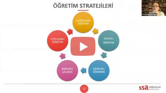 ogretim-stratejileri-blog-video-min